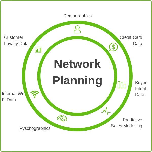 network planning software