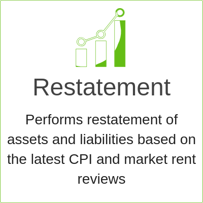 lease restatement accounting method
