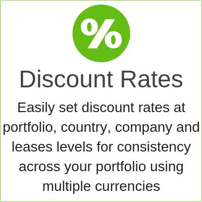lease portfolio discount rates for multiple currencies