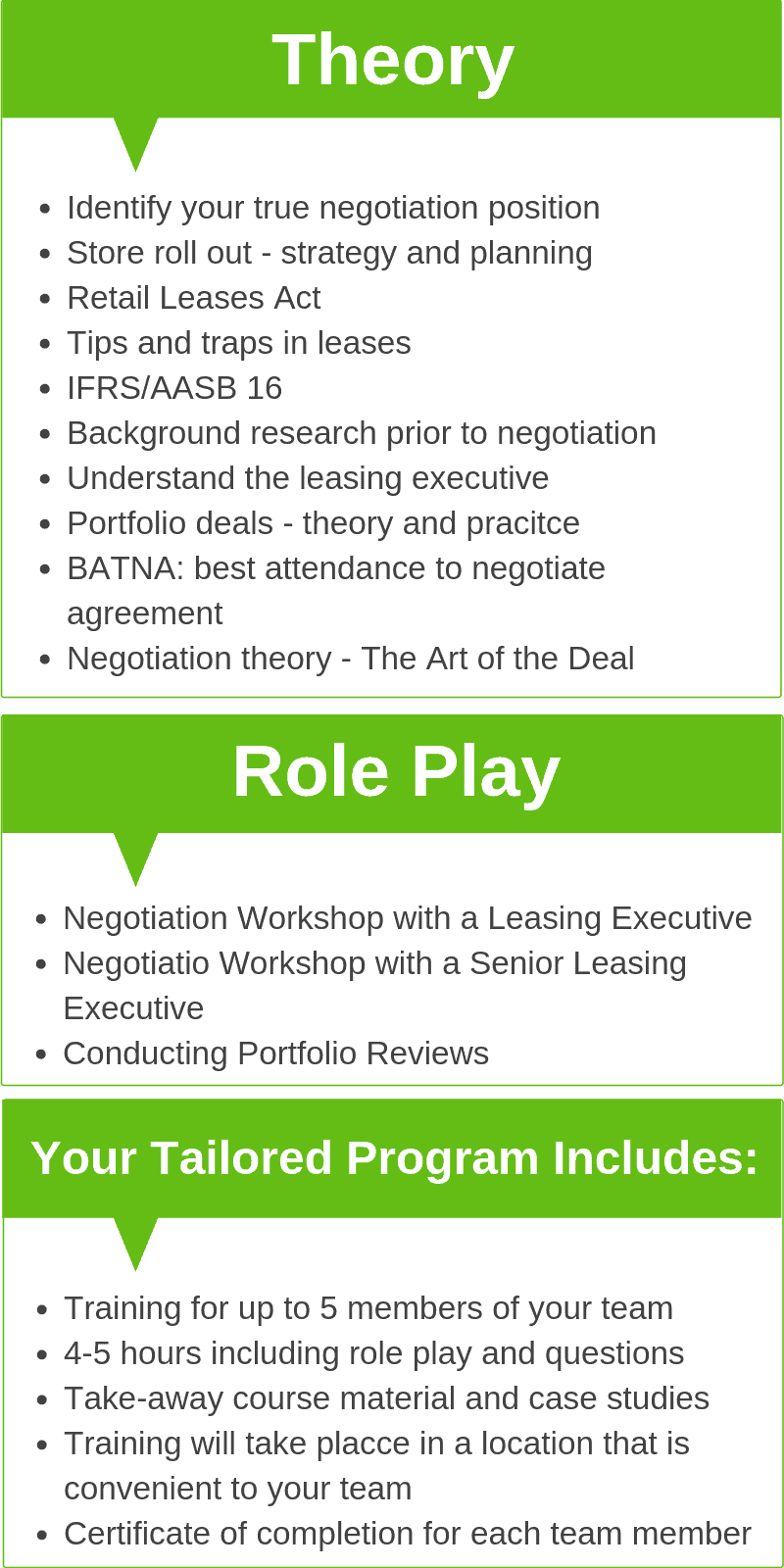 lease negotiation training